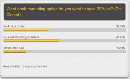 Book Marketing Option Poll Results