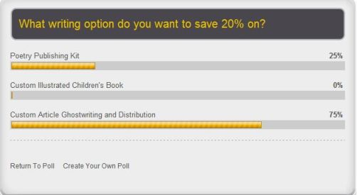 Writing Option Poll Results